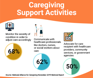 care-giving-chart