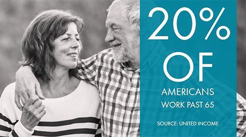 medicare-and-turning-65-options-if-working-new